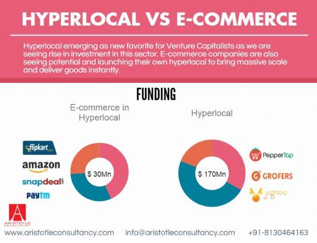 aggregator model in e commerce pdf