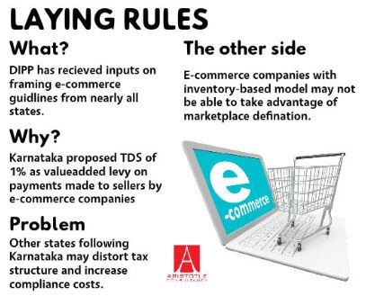 Laying rules