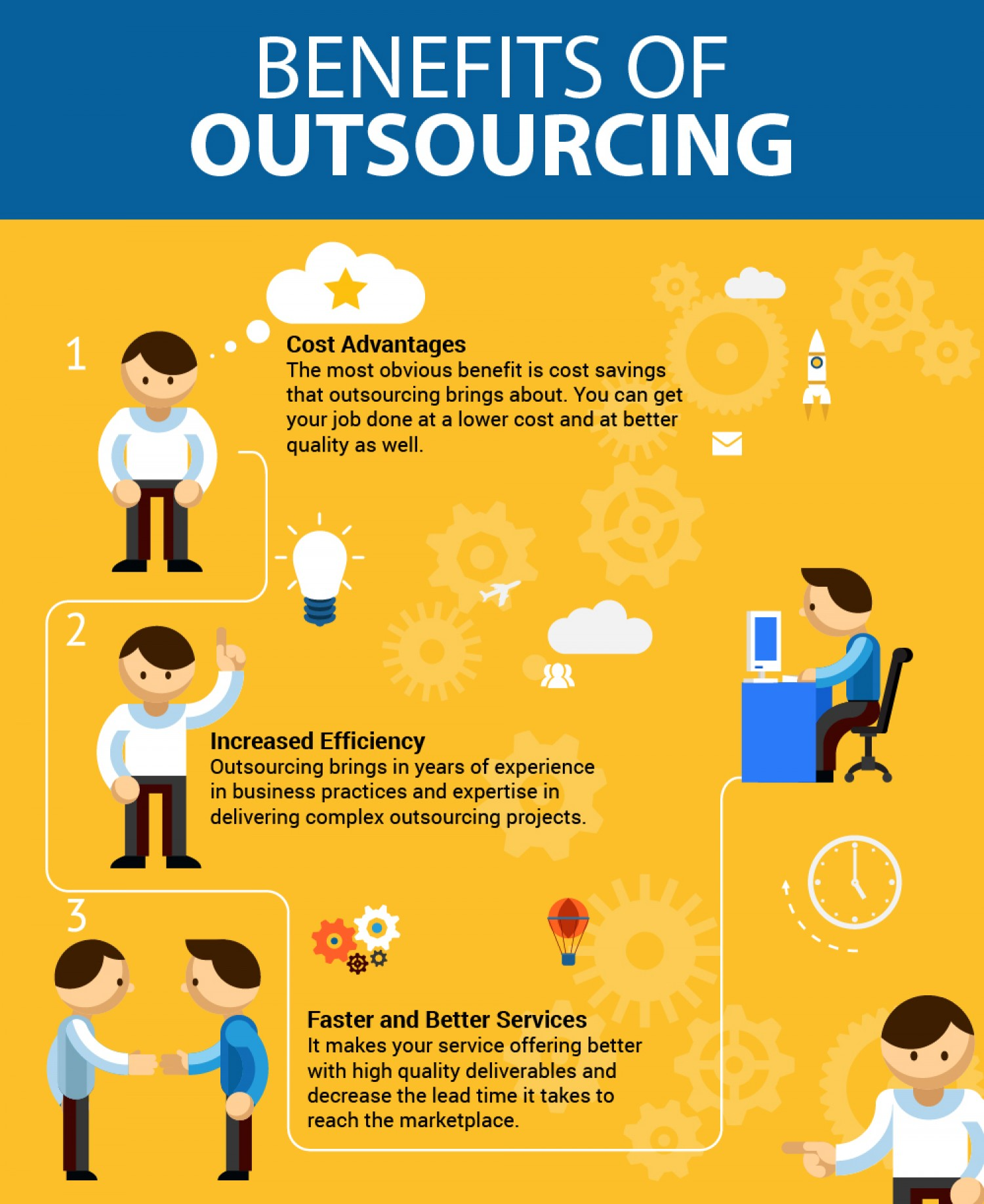 Benefits of outsourcing accounts payable for business