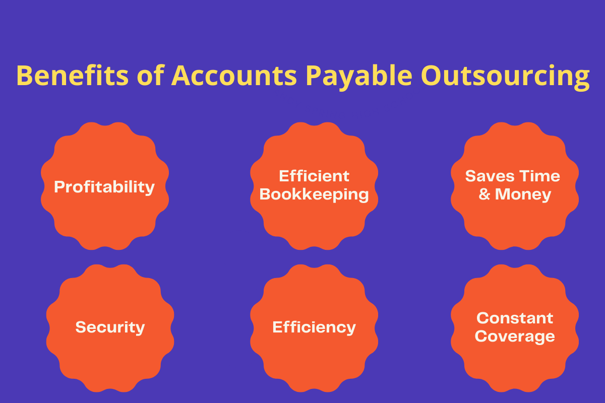 Accounts Payable Outsourcing India