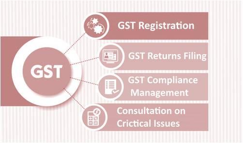 GST registration in Mumbai, Maharashtra